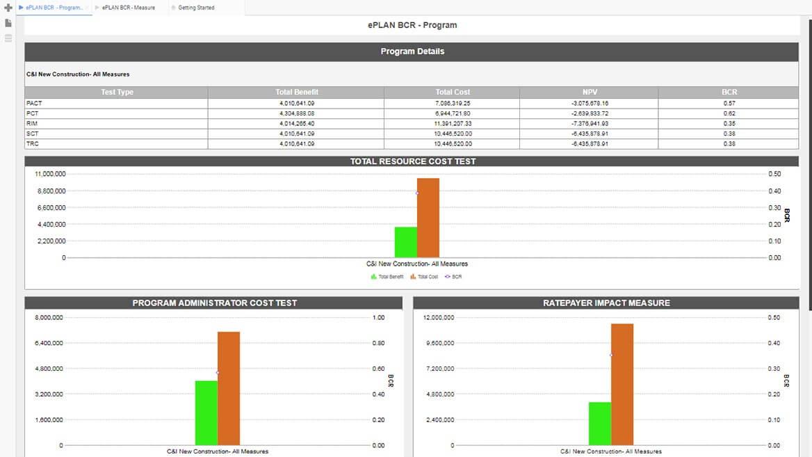 Energy Efficiency Program - Cost-Effectiveness Test Reports