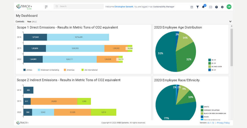 Emissions Report Page