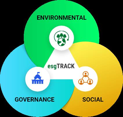 esgTRACK - Environmental Social and Governance