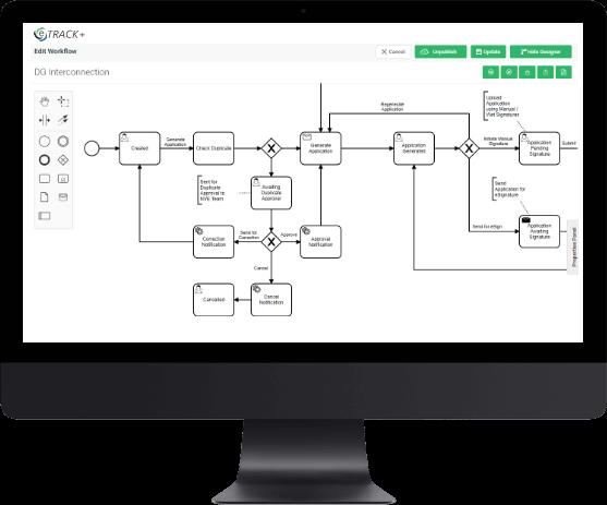eTRACK+ Dashboard - Workflow Configuration